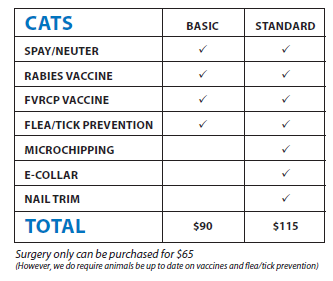 Pricing for our spay and neuter surgery packages